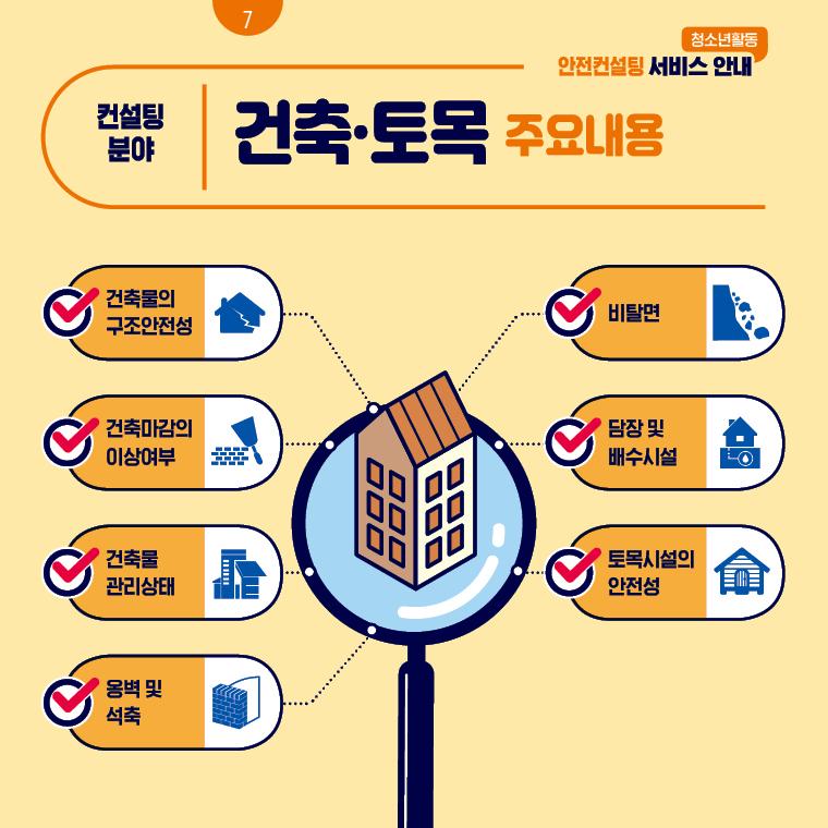 청소년활동 안전컨설팅 서비스 안내 7