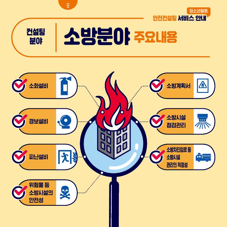 청소년활동 안전컨설팅 서비스 안내 9