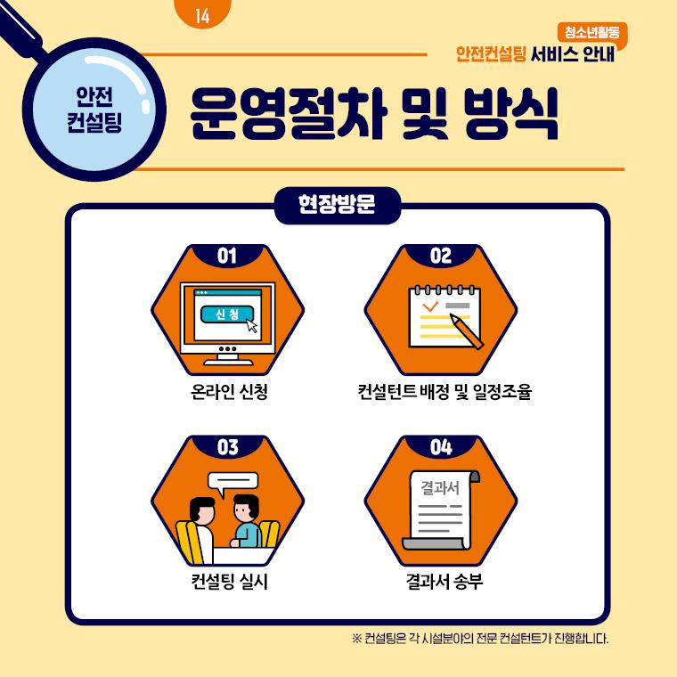 청소년활동 안전컨설팅 서비스 안내 14