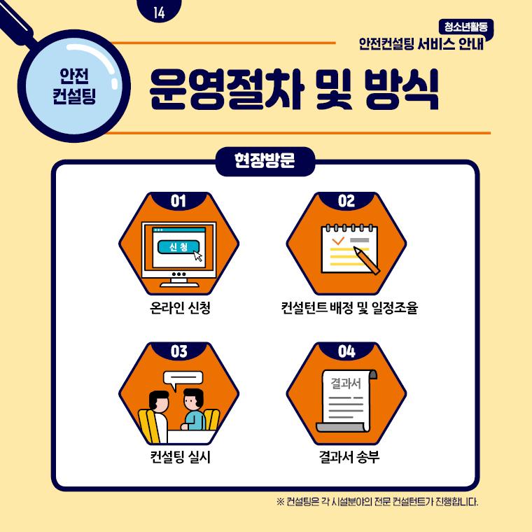 청소년활동안전컨설팅 서비스 안내 카드뉴스 14