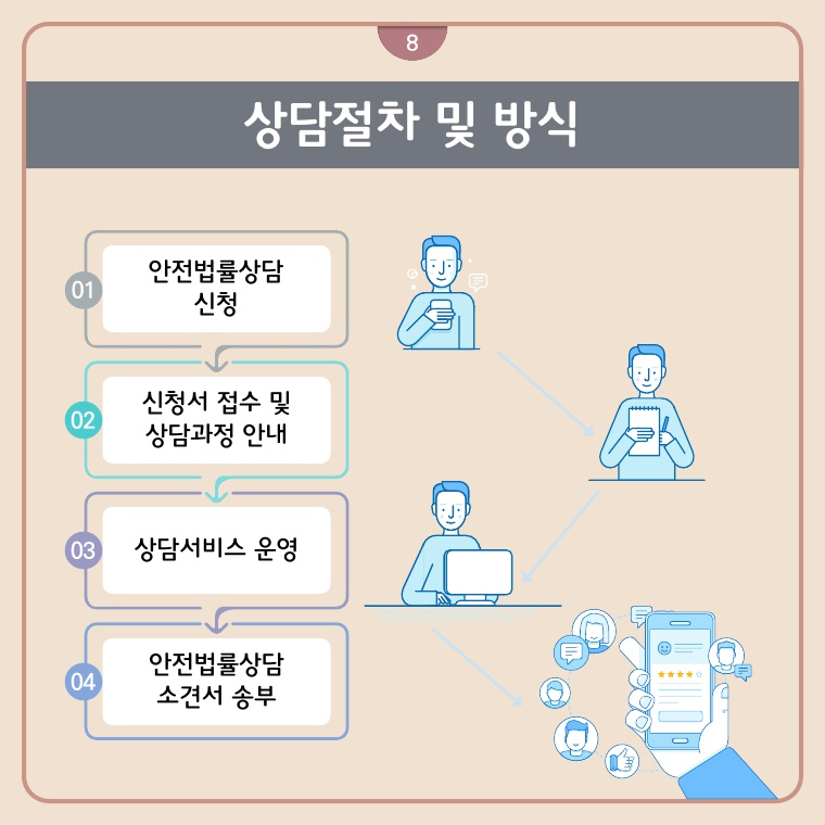 안전법률상담 신청 방법