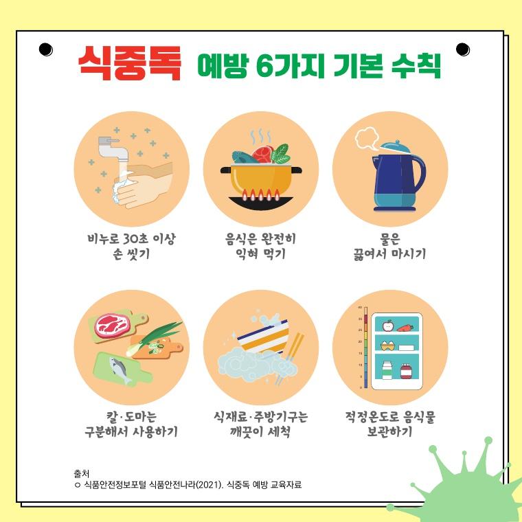식중독 예방을 위한 6가지 수칙 설명 카드 뉴스